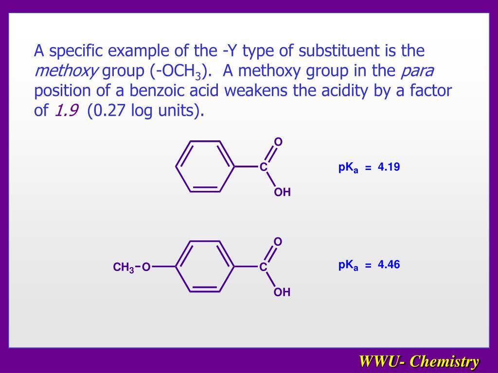 A specific example of the -Y type of substituent is the
