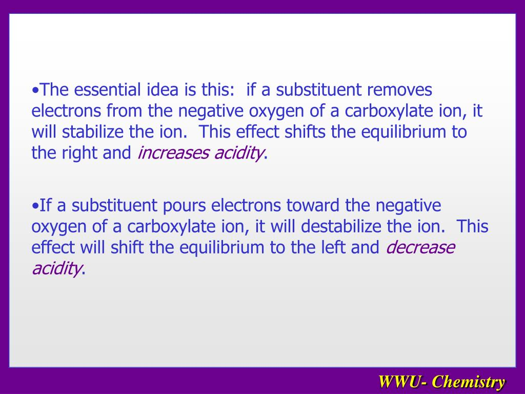 The essential idea is this:  if a substituent removes electrons from the negative oxygen of a carboxylate ion, it will stabilize the ion.  This effect shifts the equilibrium to the right and