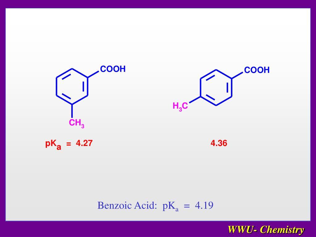 Benzoic Acid:  pK