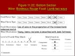 figure 11 2c bottom section wine bordeaux rouge food lamb two ways