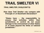 trail smelter vi
