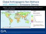 global anthropogenic non methane voc nmvoc emissions density