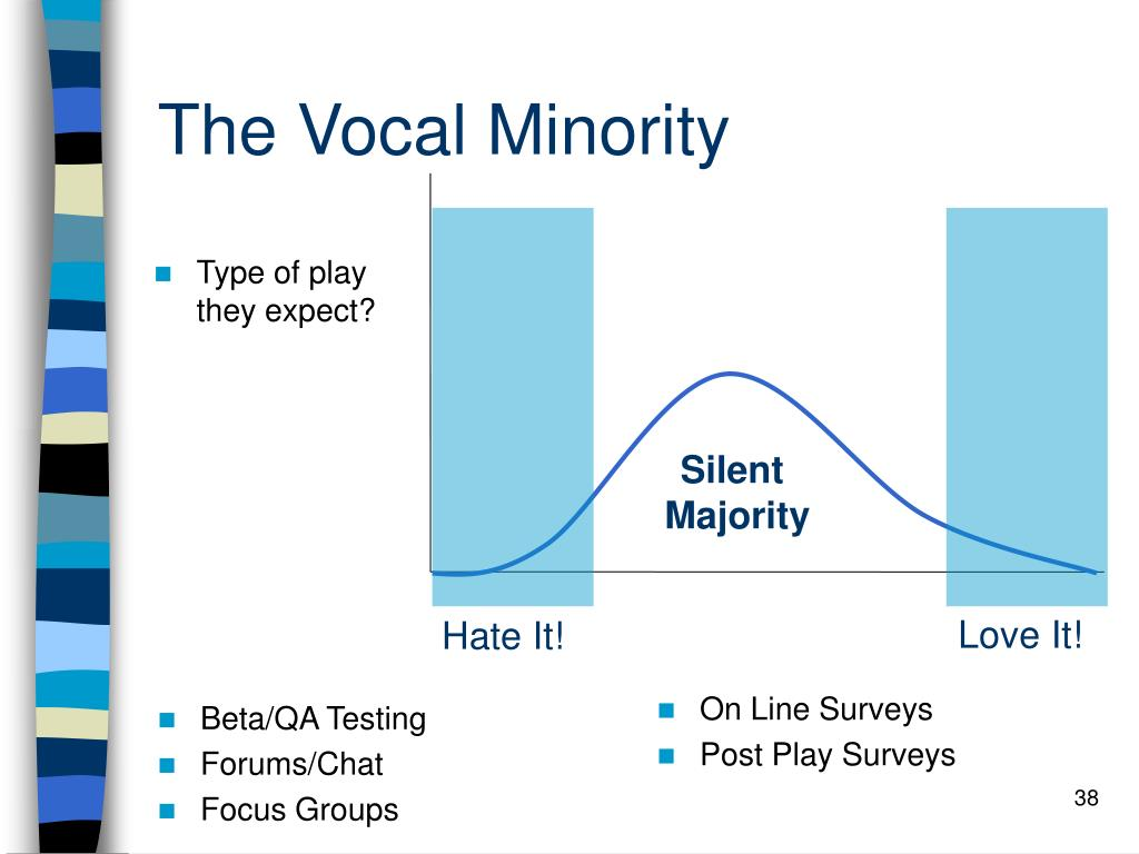 The Vocal Minority