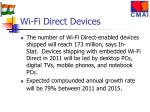 wi fi direct devices