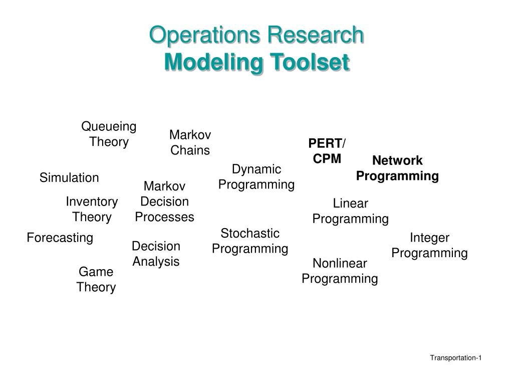 operations research modeling toolset l.