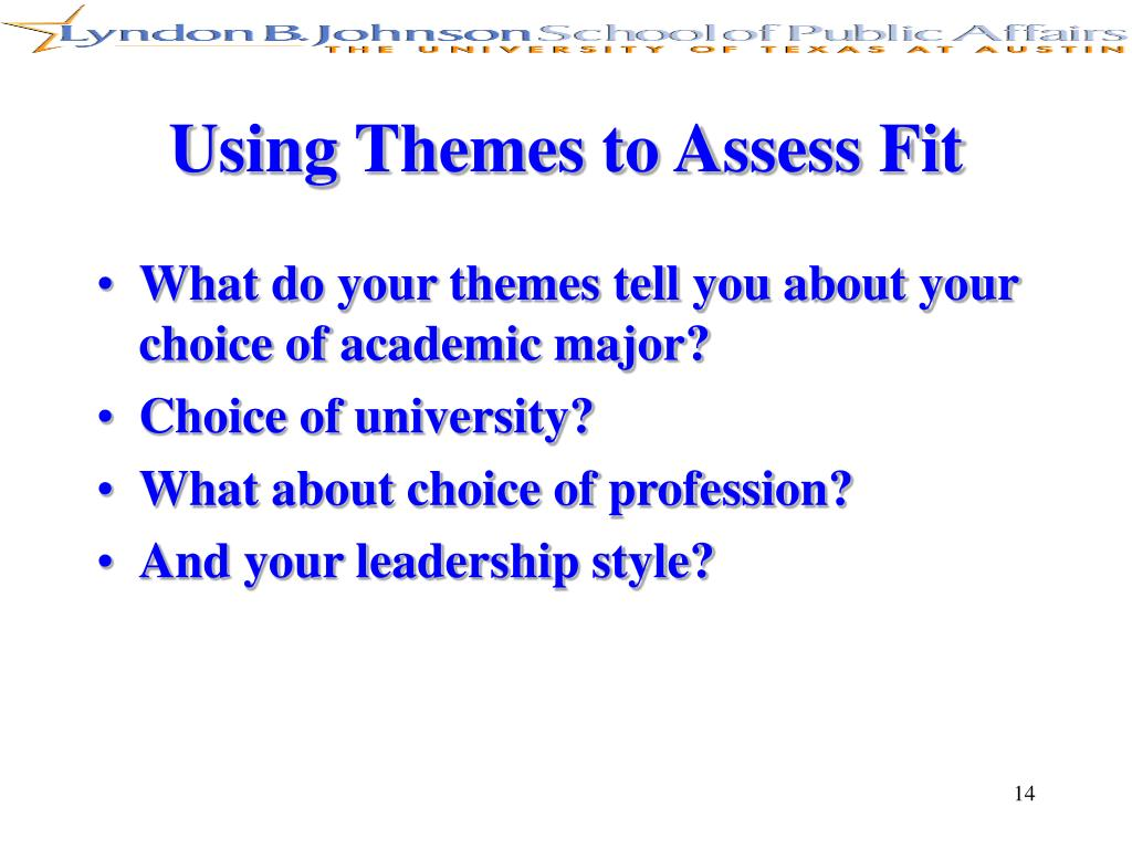 Using Themes to Assess Fit
