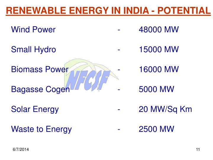 RENEWABLE ENERGY IN INDIA - POTENTIAL