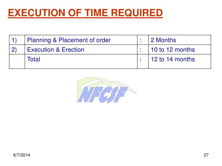 EXECUTION OF TIME REQUIRED