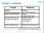 projekt netzwerk