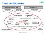 zweck des netzwerkes