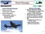 aerial resupply