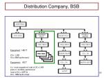 distribution company bsb