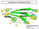 employment modular move