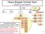 heavy brigade combat team organic log support