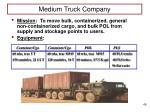 medium truck company