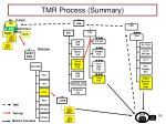 tmr process summary