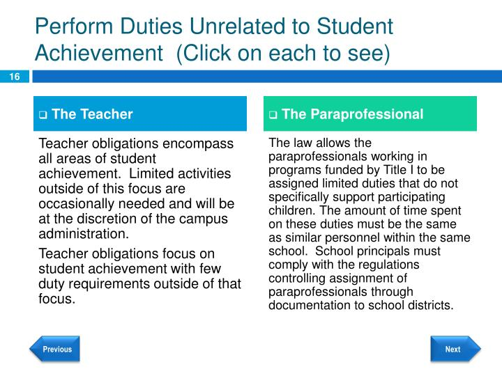 Perform Duties Unrelated to Student Achievement  (Click on each to see)
