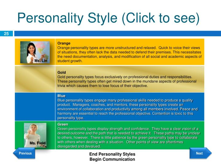 Personality Style (Click to see)