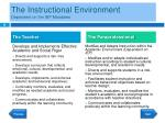 the instructional environment dependent on the iep mandates