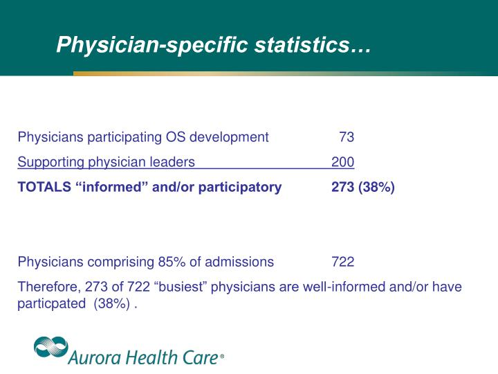 Physician-specific statistics…