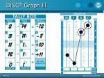 disc graph iii