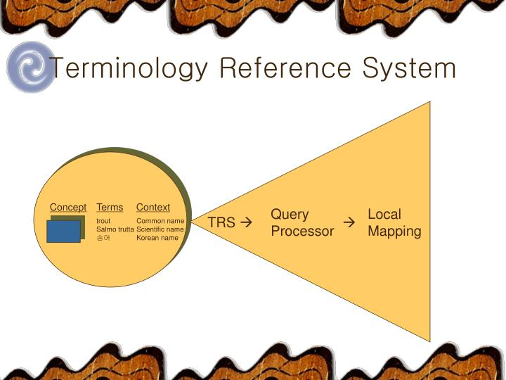 Terminology Reference System