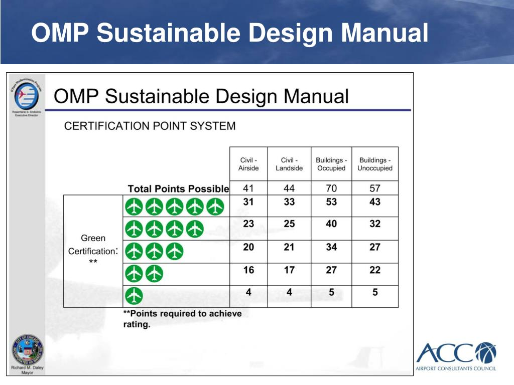 OMP Sustainable Design Manual