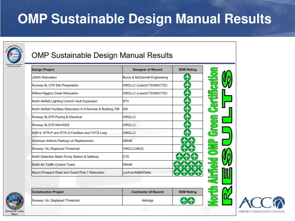 OMP Sustainable Design Manual Results