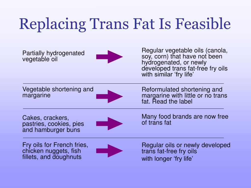 Replacing Trans Fat Is Feasible