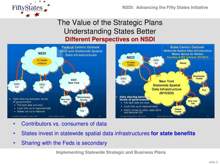 Ppt national spatial data infrastructure nsdi state for Understanding blueprints