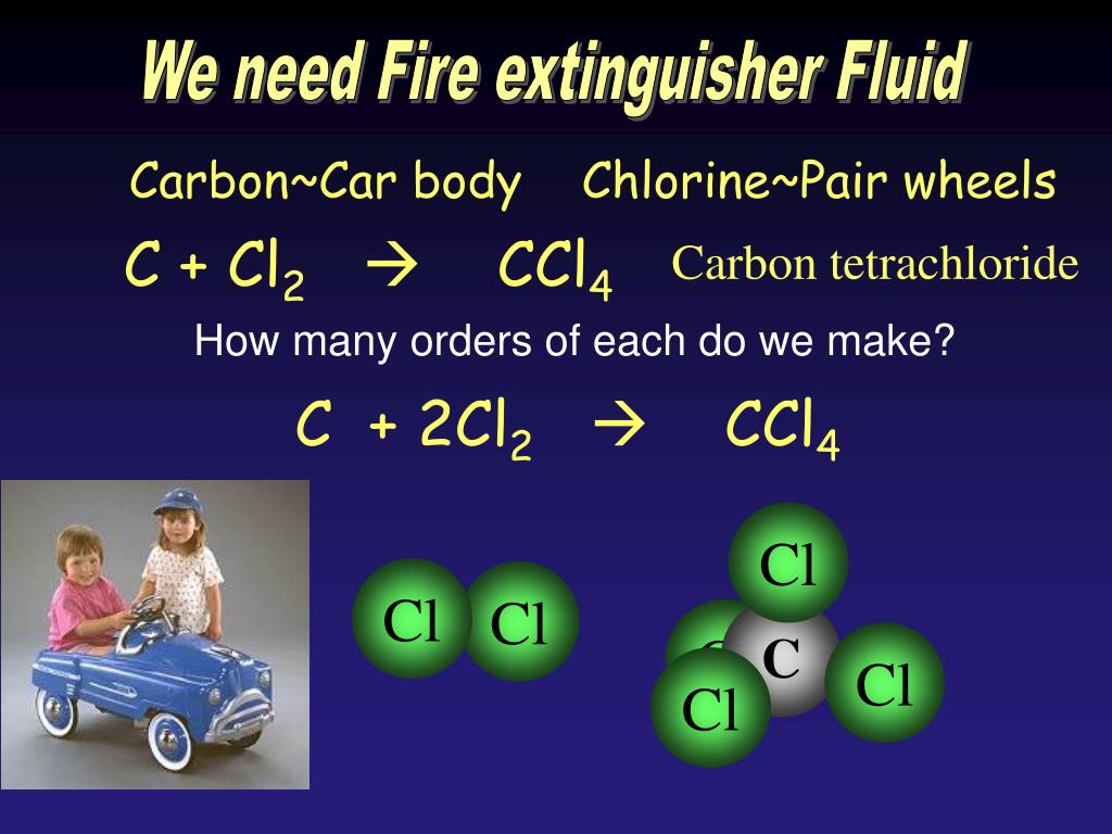 We need Fire extinguisher Fluid