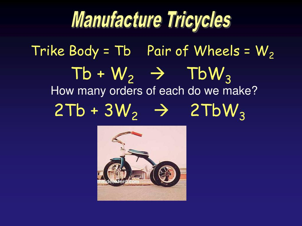 Manufacture Tricycles