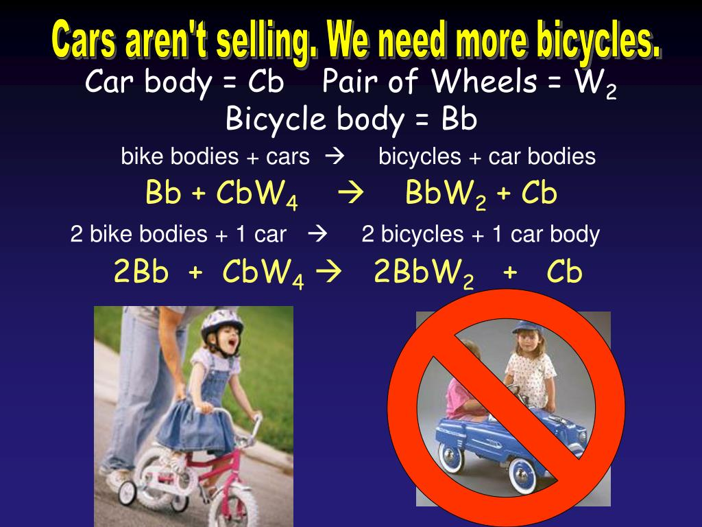 Cars aren't selling. We need more bicycles.