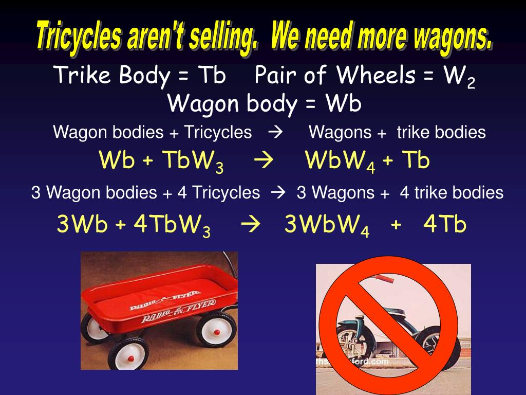 Tricycles aren't selling.  We need more wagons.