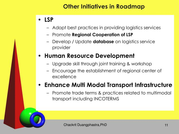 Other Initiatives in Roadmap