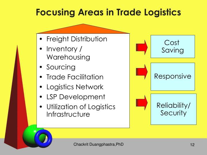 Focusing Areas in Trade Logistics
