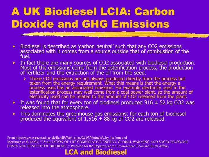 A UK Biodiesel LCIA: Carbon Dioxide and GHG Emissions