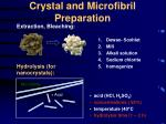 crystal and microfibril preparation