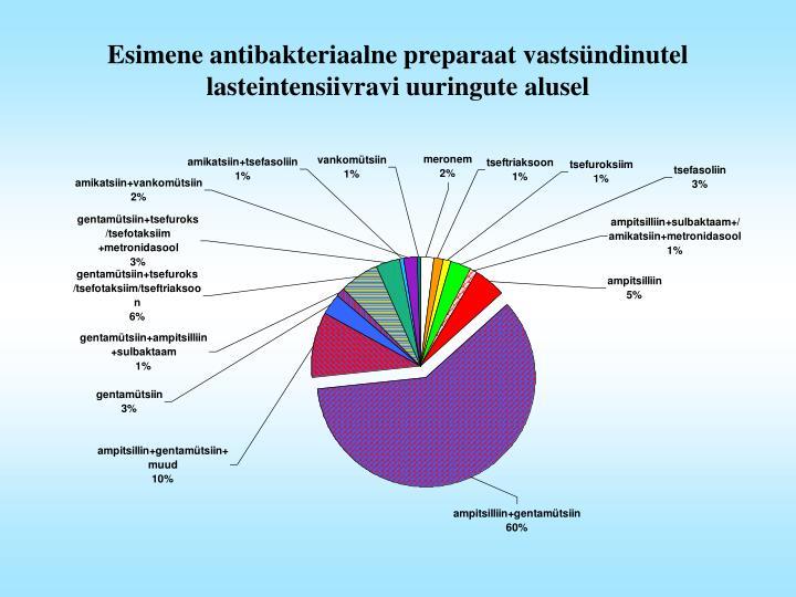 Esimene antibakteriaalne preparaat vastsündinutel lasteintensiivravi uuringute alusel