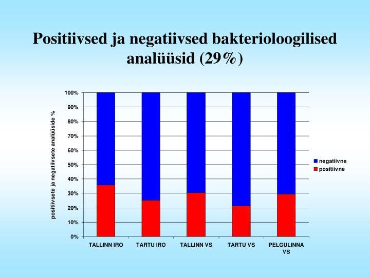 Positiivsed ja negatiivsed bakterioloogilised analüüsid (29%)