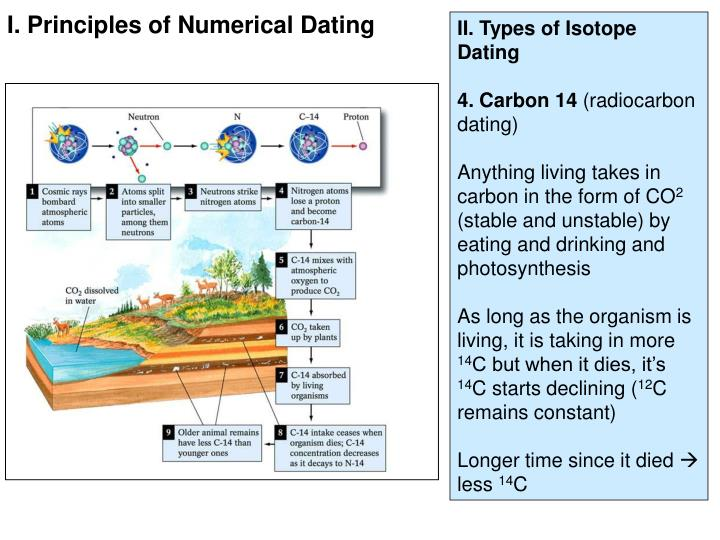 Types of radiocarbon dating