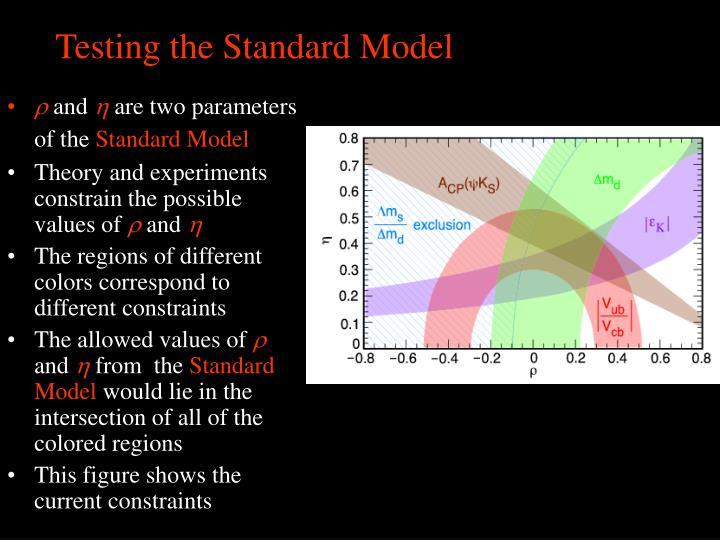 Testing the Standard Model