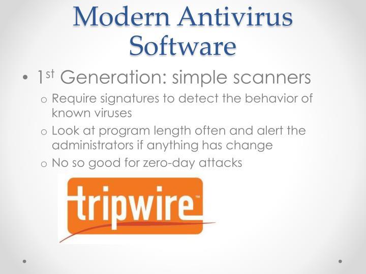 Modern Antivirus Software