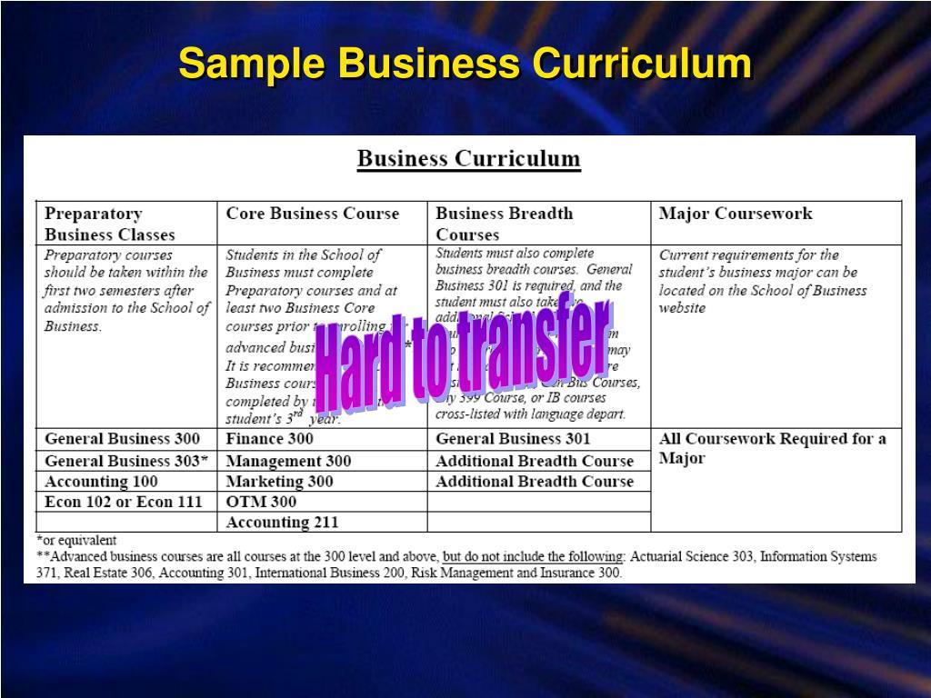 Sample Business Curriculum