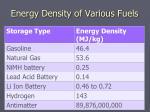 energy density of various fuels