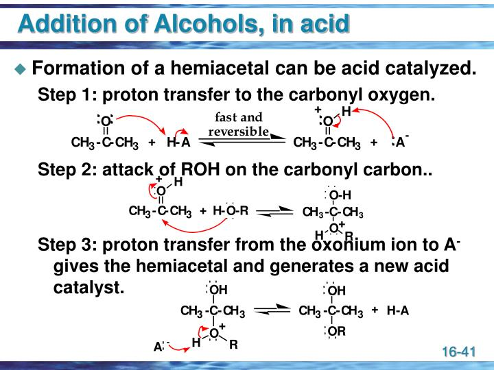 Addition of Alcohols, in acid
