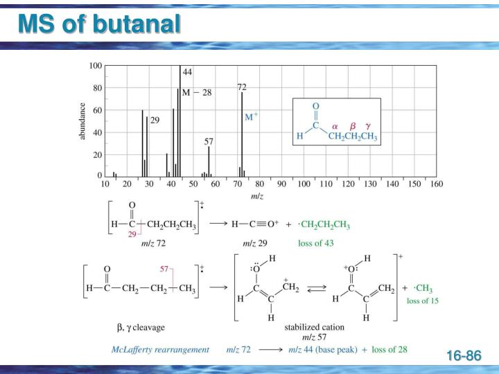 MS of butanal