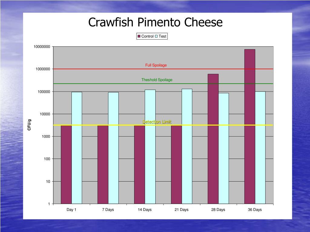 Crawfish Pimento Cheese