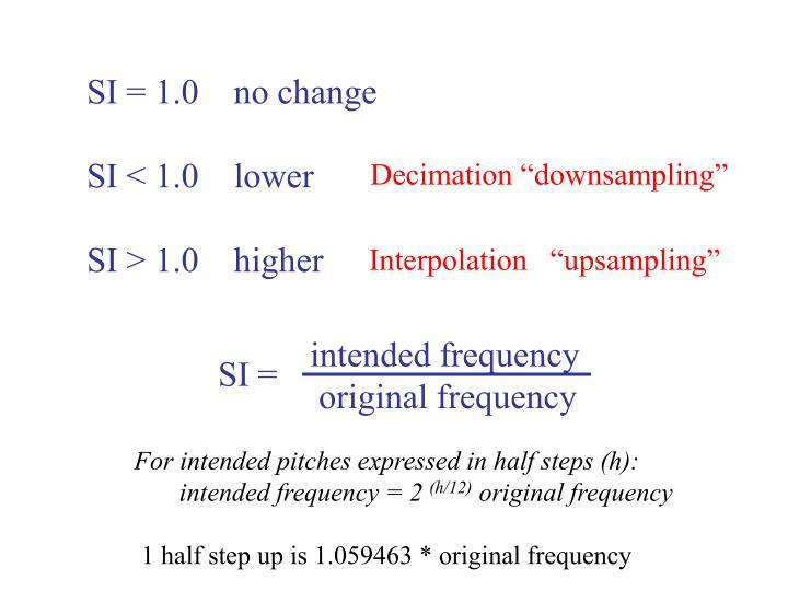 SI = 1.0    no change