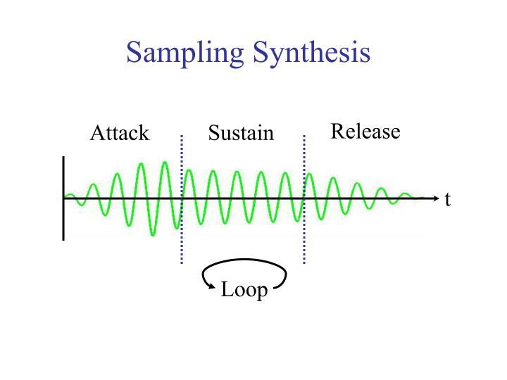 Sampling Synthesis